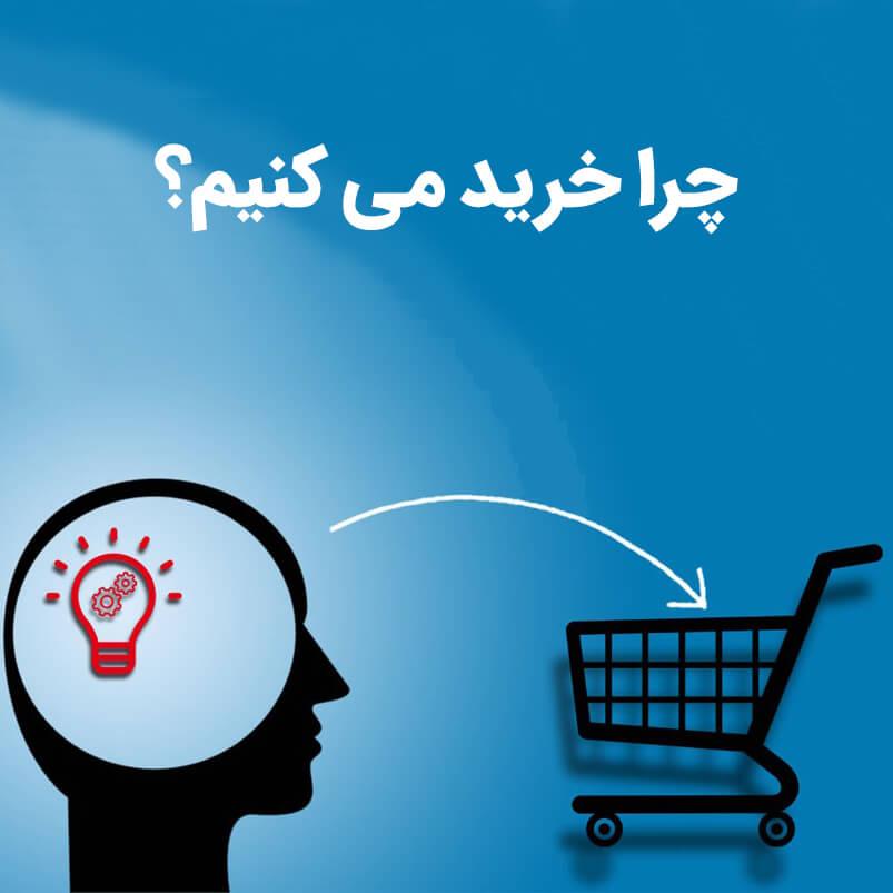 خرید | خرید کردن | علل روانشناسی خرید | خرید کردن ناگهانی | خرید کردن اجباری |