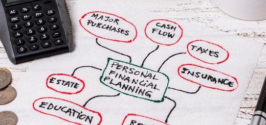 عادات مالی | ثروتمند شدن | پس انداز | هزینه | سرمایه گذاری | ریسک